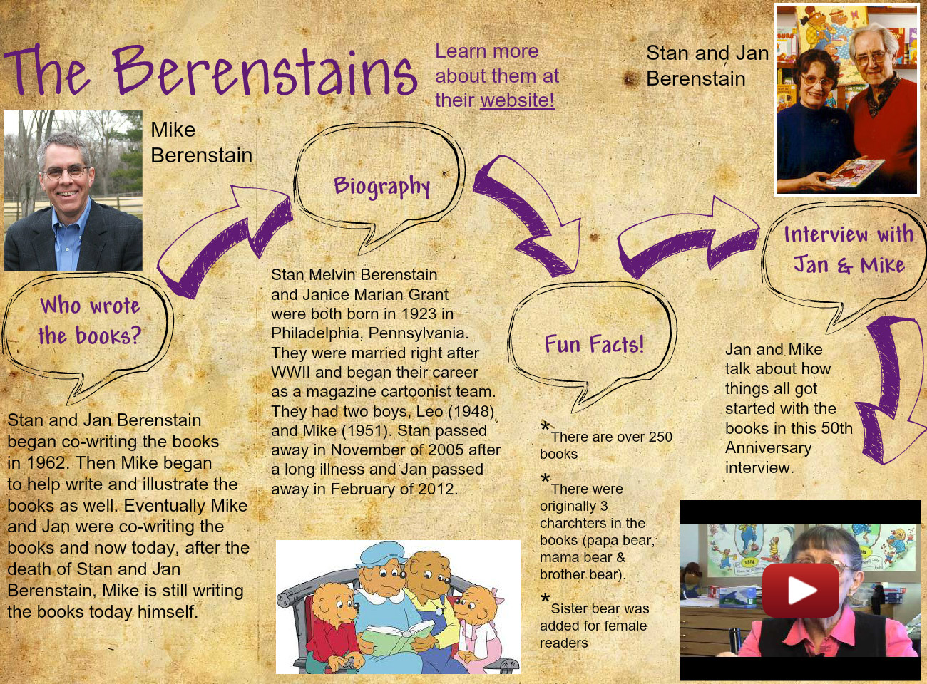 The Berenstains