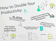 How to Double Your Productivity's thumbnail