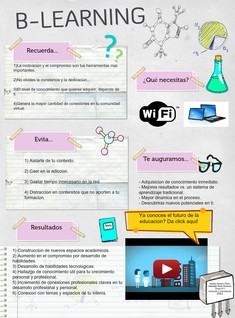 B-LEARNING - GRUPO 3 (POSTER DIGITAL)