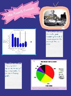 Miss Russell's Example Glogster