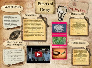 Effect of Drugs