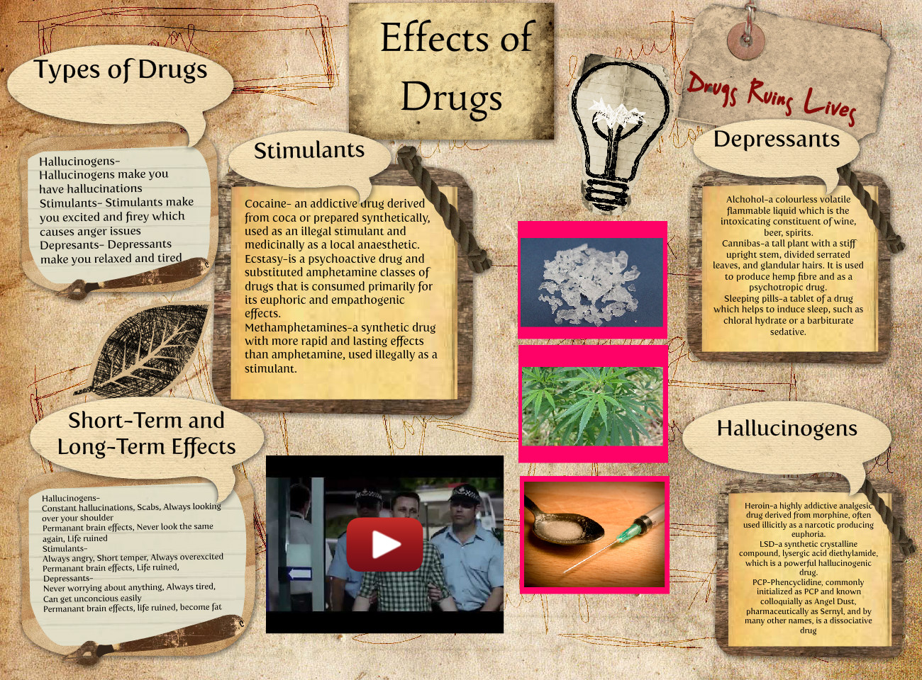 Effect of Drugs: alcohol, awareness, depressants, drug