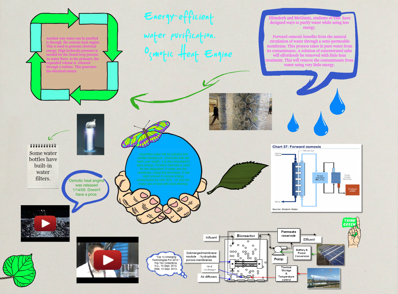 Energy- efficient water purification