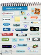 Web Apps To Go's thumbnail