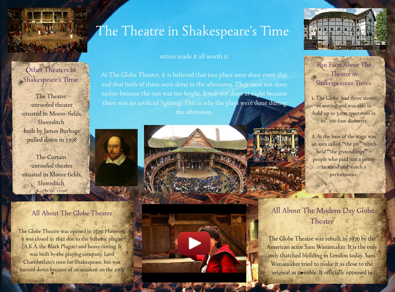 The Theatre in Shakespeare's Time