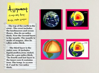 Earths complex structure