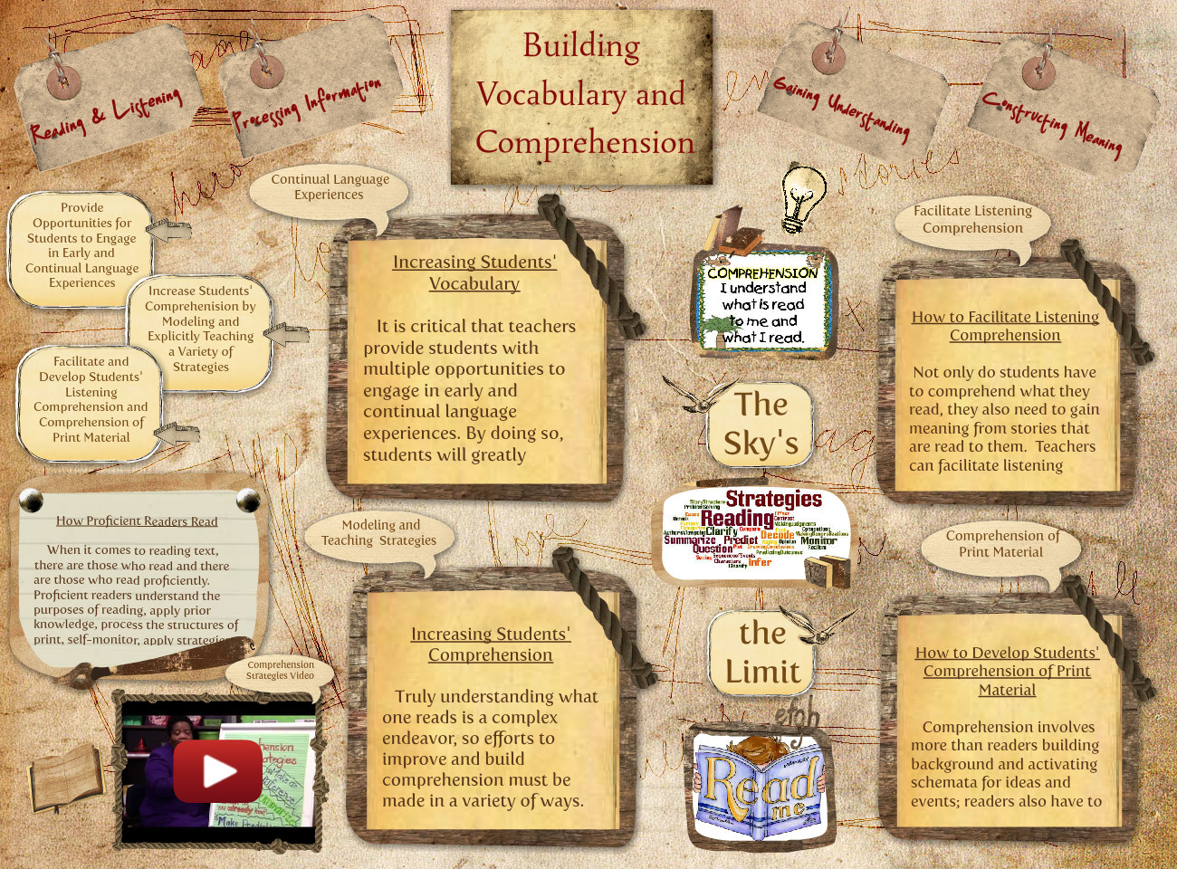 Building Vocabulary and Comprehension