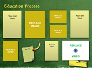 Education Process' thumbnail