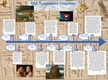 Old Testament Timeline thumbnail