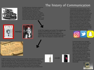 The History of Communication-Makenna Baker