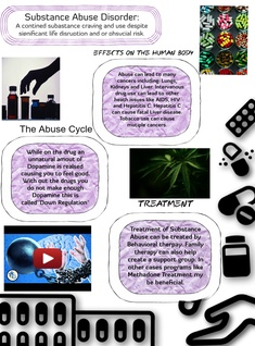 Substance Abuse Disorder