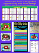 Multiplication and Division' thumbnail