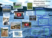 Mississippi River Flood of 1993 (Great Flood of 1993)'s thumbnail