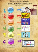SPS - Grades 3-5 Digital Citizen's thumbnail