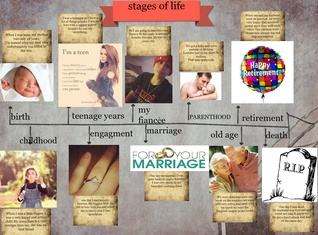 STAGE OF LIFE