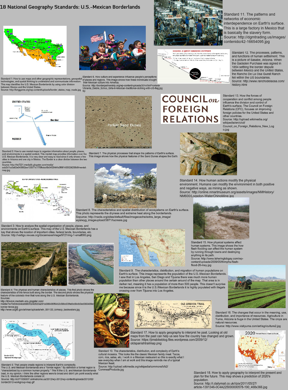 18 National Geography Standards