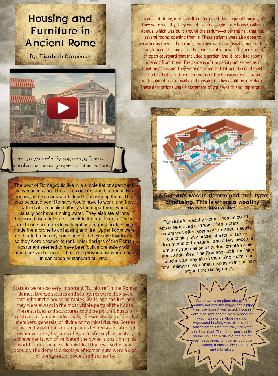 Housing and Furniture in Ancient Rome