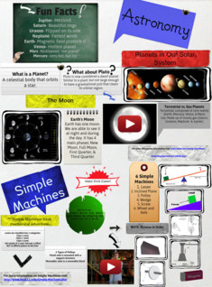 Astronomy & Simple Machines