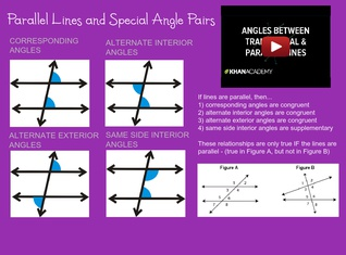 Parallel Lines and Special Angle Pairs