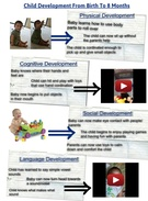 Child Development From Birth to 8Months's thumbnail