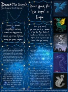 Draco Constellation (Sarah Armstrong, Period 1 Astronomy)'s thumbnail