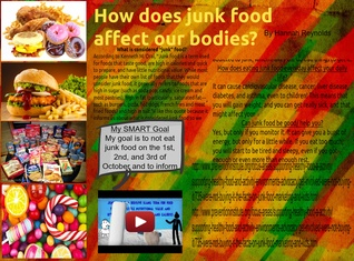 How Junk food affects the body