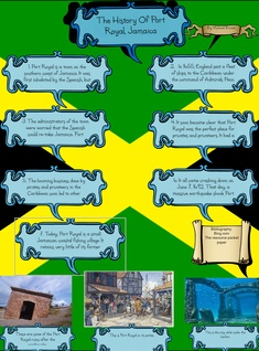 The History of Port Royal, Jamaica