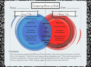 Venn Diagram Template's thumbnail