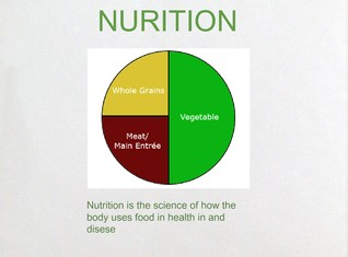 nutrition322