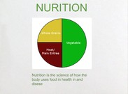 nutrition322's thumbnail