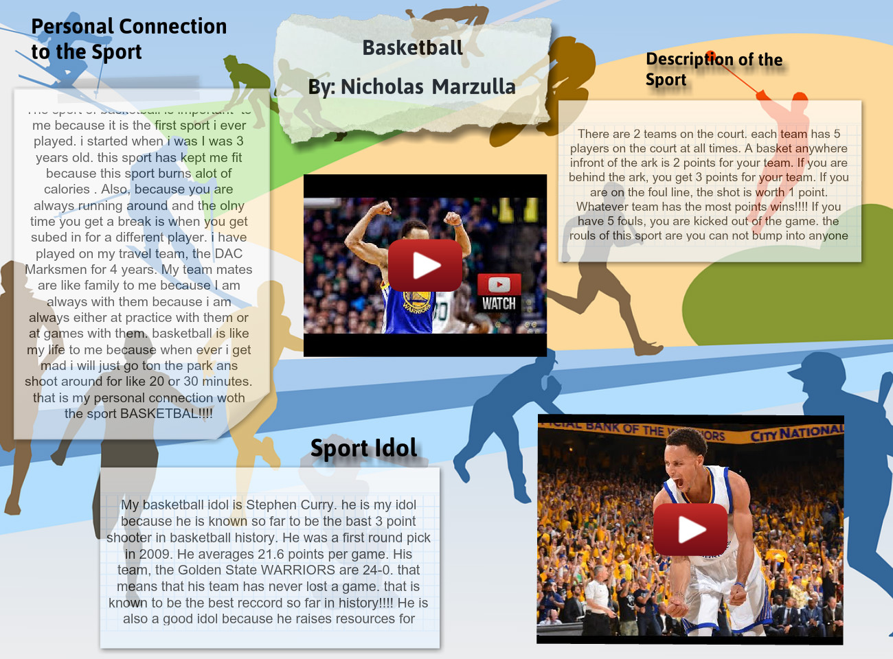[2015] MARZULLA NICHOLAS (624-ELA): Sport Reflection Assignment for Physical Education: Basketball